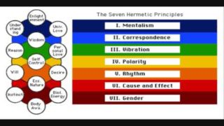 The Seven Hermetic Principles (For Manifesting)
